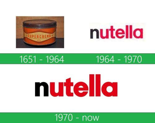storia Nutella Logo
