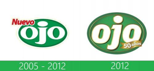storia Ojo Logo