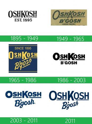 storia OshKosh Bgosh Logo