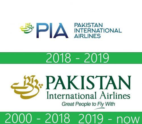 storia Pakistan International Airlines Logo