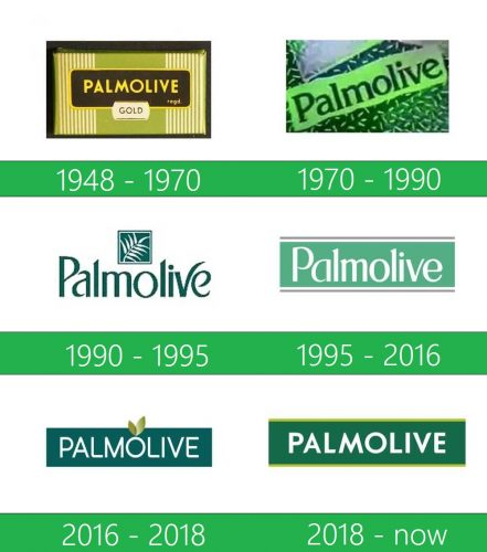 storia Palmolive Logo
