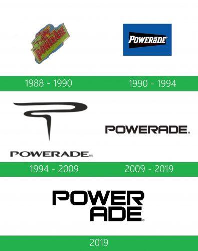storia Powerade Logo