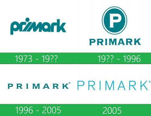 storia Primark logo