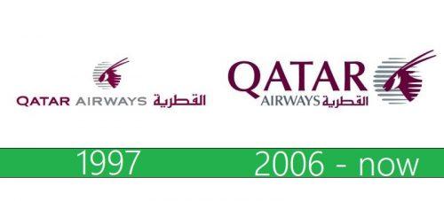 storia Qatar Airways Logo