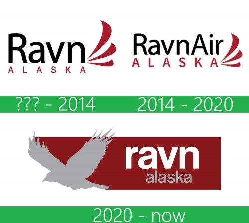 storia Ravn Alaska logo