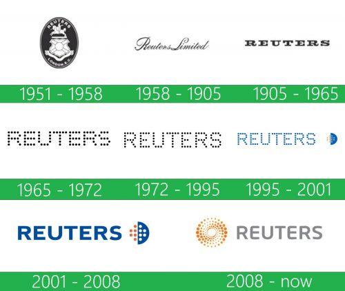 storia Reuters Logo