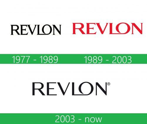 storia Revlon logo