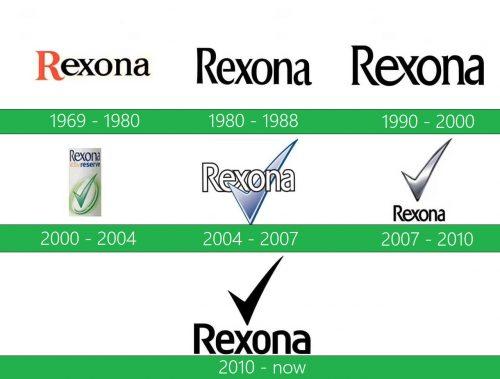 storia Rexona logo