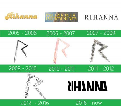 storia Rihanna Logo