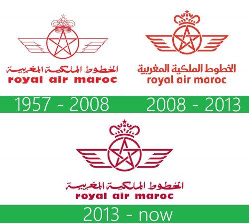 storia Royal Air Maroc logo