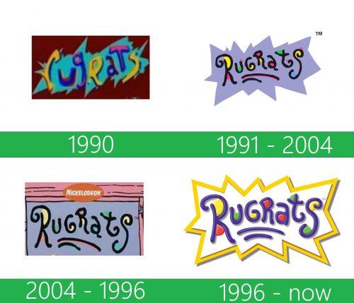 storia Rugrats Logo