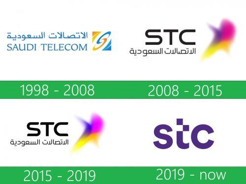 storia STC Logo
