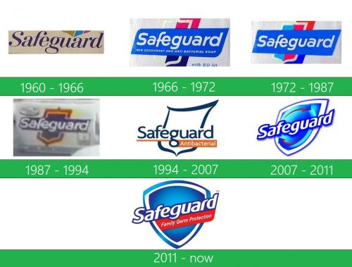 storia Safeguard Logo