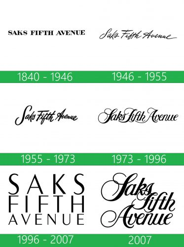 storia Saks Fifth Avenue logo