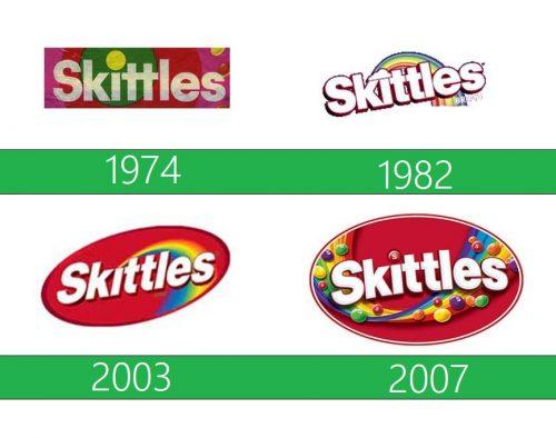 storia Skittles Logo