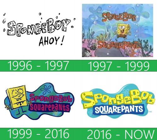storia SpongeBob SquarePants logo