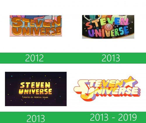 storia Steven Universe Logo
