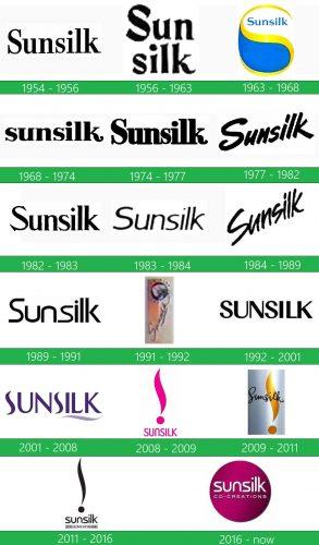 storia Sunsilk logo
