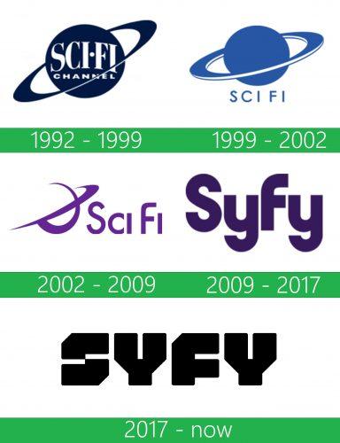storia Syfy logo