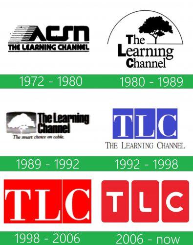 storia TLC Logo