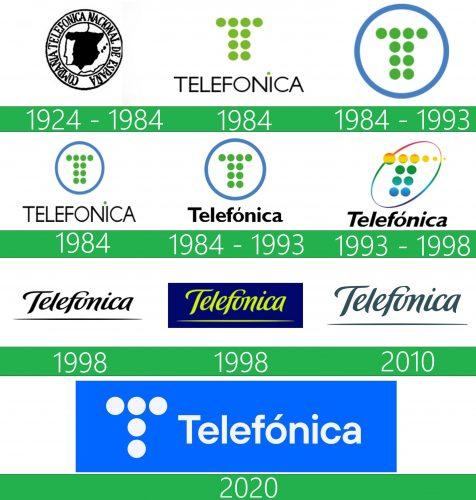 storia Telefonica logo