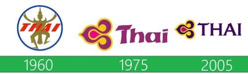 storia Thai Airways Logo