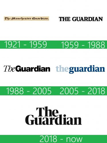 storia The Guardian logo