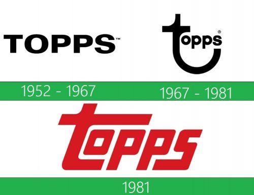 storia Topps logo