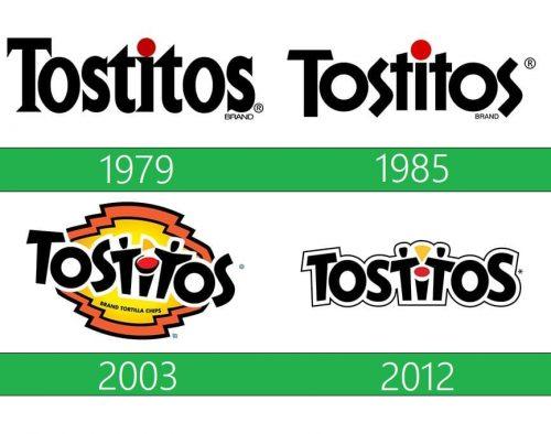 storia Tostitos logo