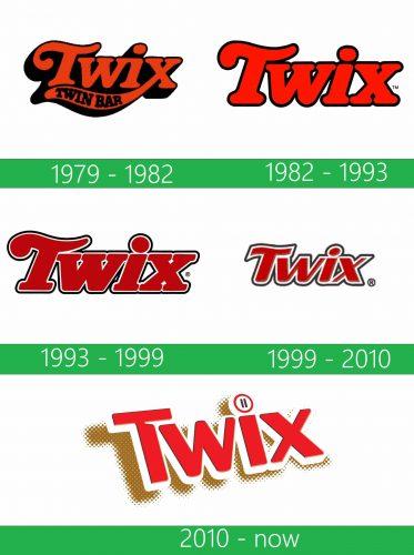 storia Twix Logo