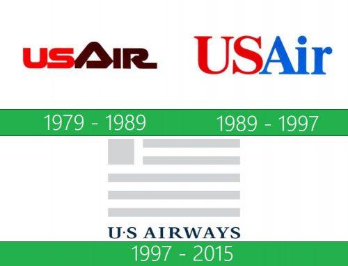 storia US Airways Logo