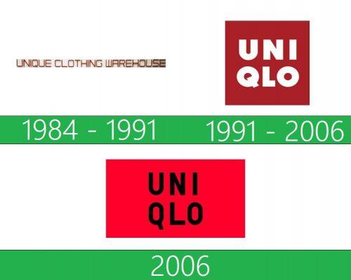 storia Uniqlo Logo