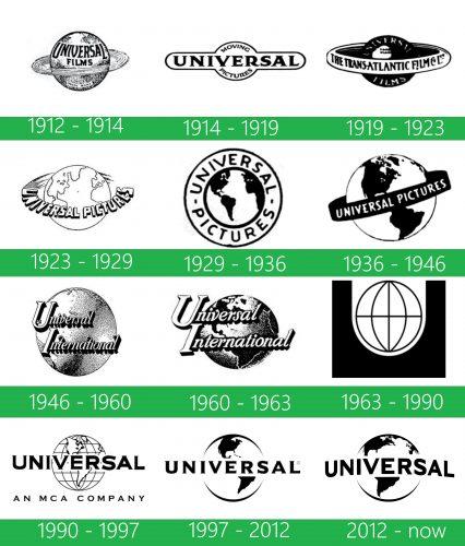 storia Universal Logo