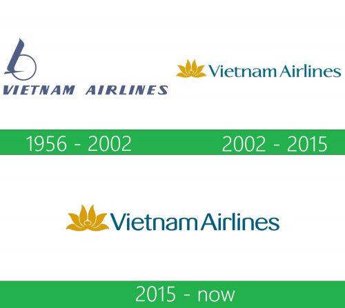 storia Vietnam Airlines logo