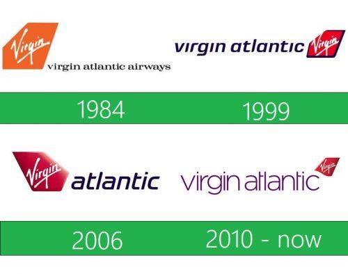 storia Virgin Atlantic Logo