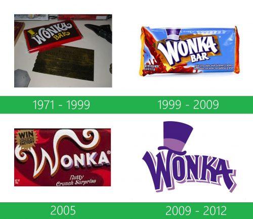 storia Wonka logo