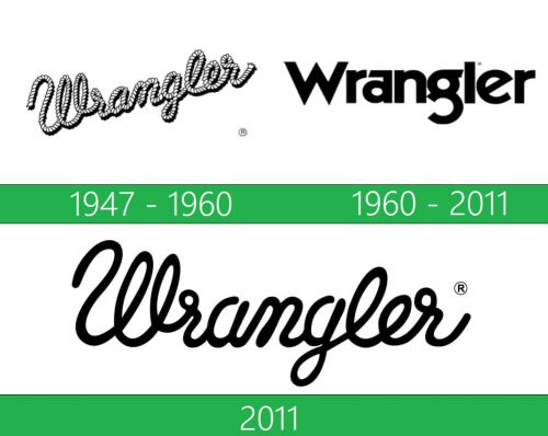 storia Wrangler logo