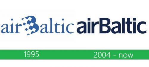 storia AirBaltic logo