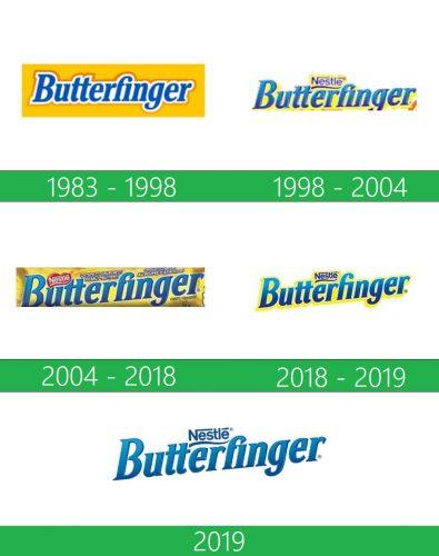 storia2 Butterfinger Logo
