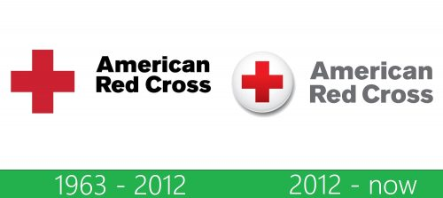 storia American Red Cross logo