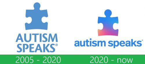 storia Autism Speaks logo