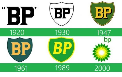 storia BP Logo