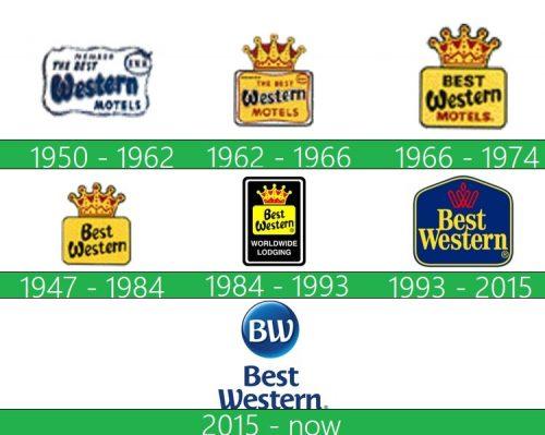storia Best Western logo