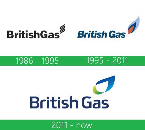 storia British Gas logo