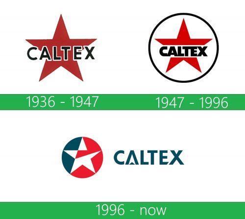 storia Caltex Logo