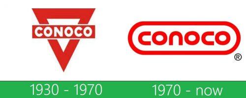 storia Conoco logo