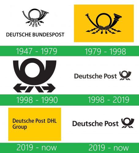 storia Deutsche Post Logo