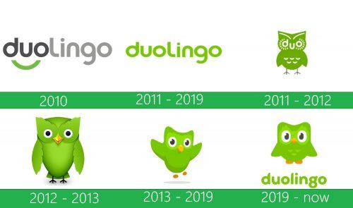 storia Duolingo logo
