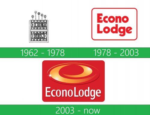 storia Econo Lodge logo