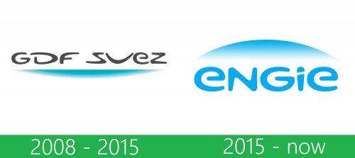 storia Engie logo